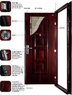 Biztonsági ajtók